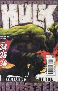 Incredible Hulk return of the monster